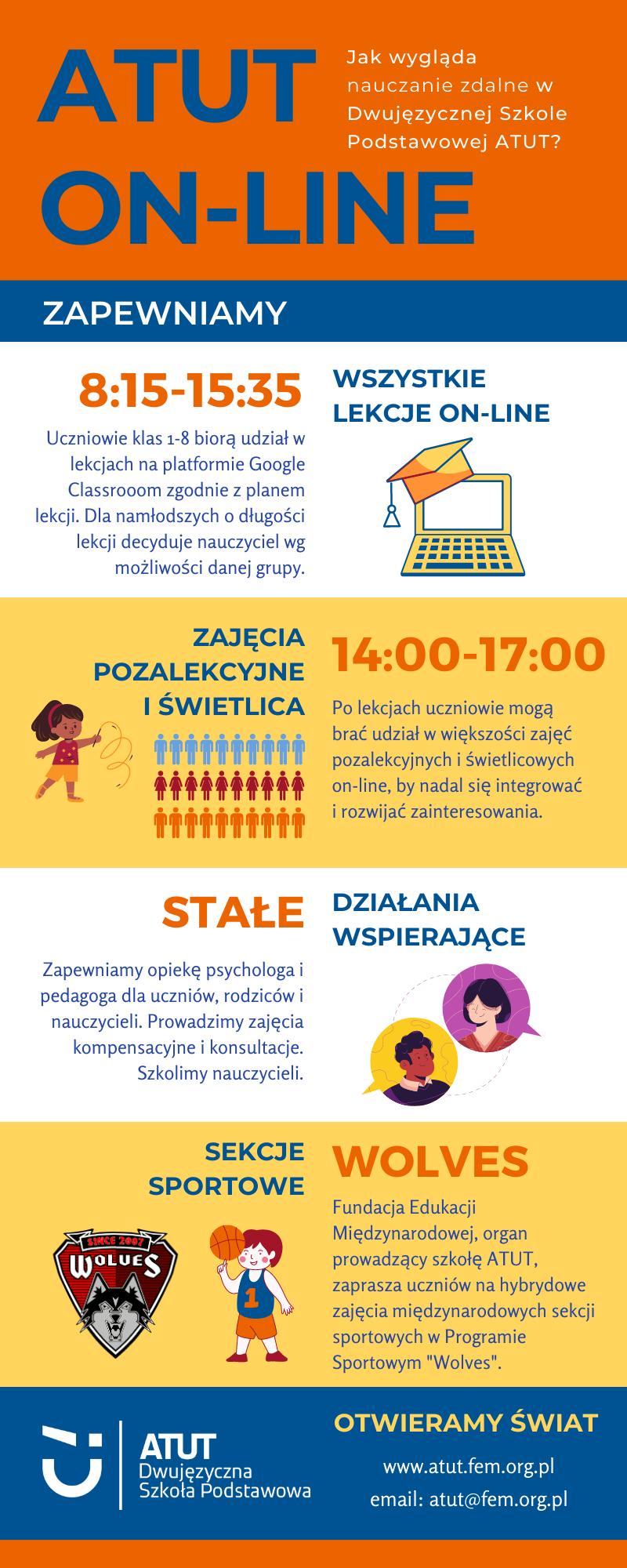 infografika ATUT nauczanie on-line